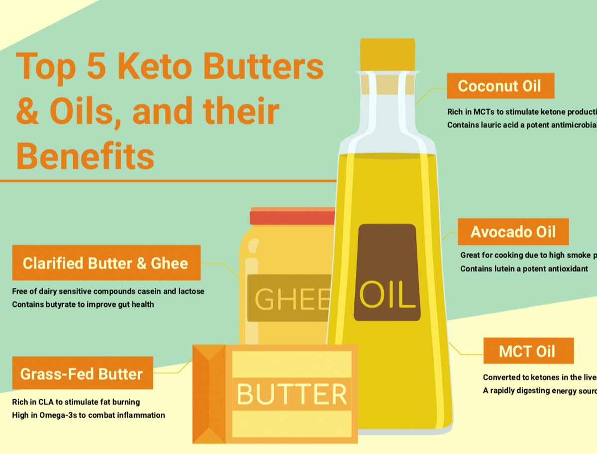 Top 5 Keto Butters and Oils