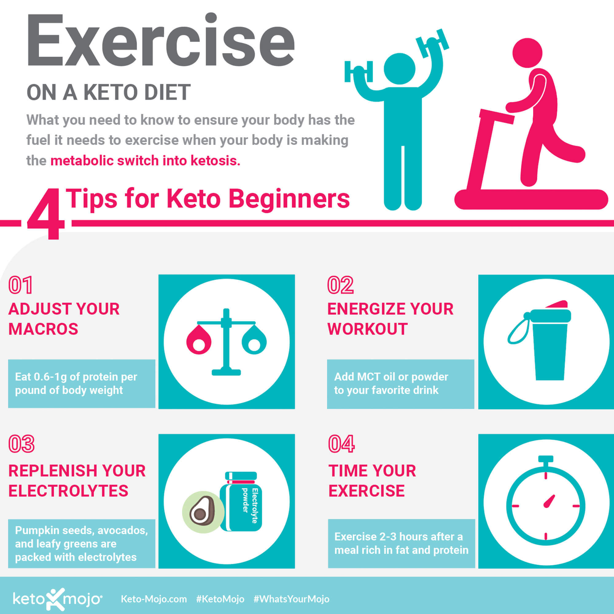 Keto-Mojo Exercise tips