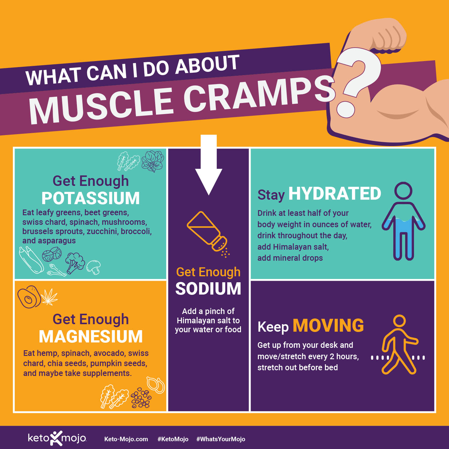 Keto Muscle Cramps